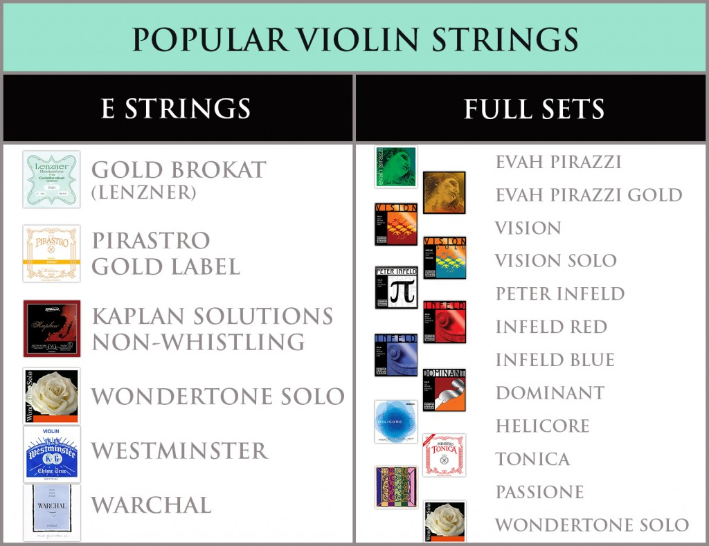 Popular Violin Strings Chart