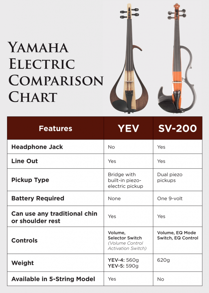 Yamaha Electric Violins: YEV vs. SV-200